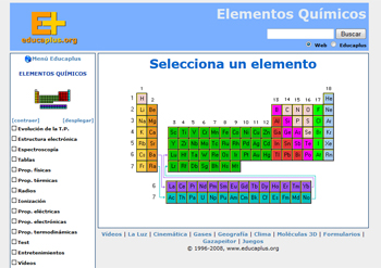 asimismo si lo que buscamos son apuntes o actividades interactivas sobre qumica y la tabla peridica son interesantes las aplicaciones ofrecidas por - Tabla Periodica De Los Elementos Quimicos Y Sus Aplicaciones
