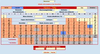 Recursos tic para aprender la tabla peridica noticias de uso por otro lado existen multitud de tablas peridicas dinmicas que pueden constituir un buen recurso para que el profesorado presente la informacin durante urtaz Gallery