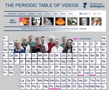 periodic table of videos es otro recurso en ingls elaborado por la universidad de nottingham que presenta una tabla peridica cuyos elementos estn - Tabla Periodica Video