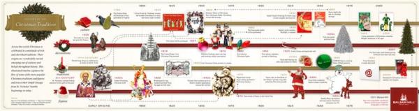 Recursos Para Celebrar La Navidad Con Las TIC Noticias De Uso Did Ctico