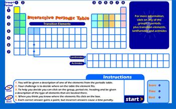 Recursos interactivos para ensear qumica noticias de uso didctico si deseamos trabajar de una forma ms ldica la tabla peridica con nuestros alumnos podemos utilizar los recursos de la web active science urtaz Choice Image