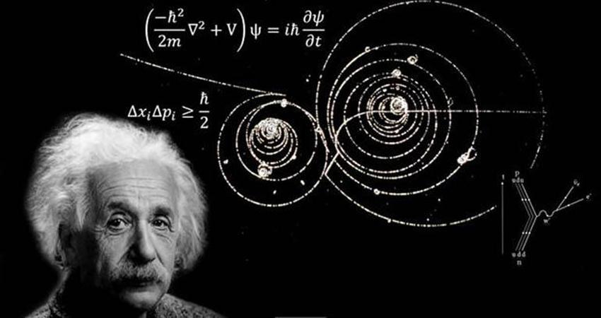 Resultado de imagen de Teoría de la Relatividad Especial