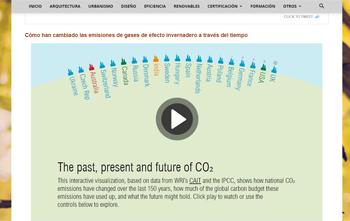 Cambio climático 10 puntos clave del acuerdo COP21